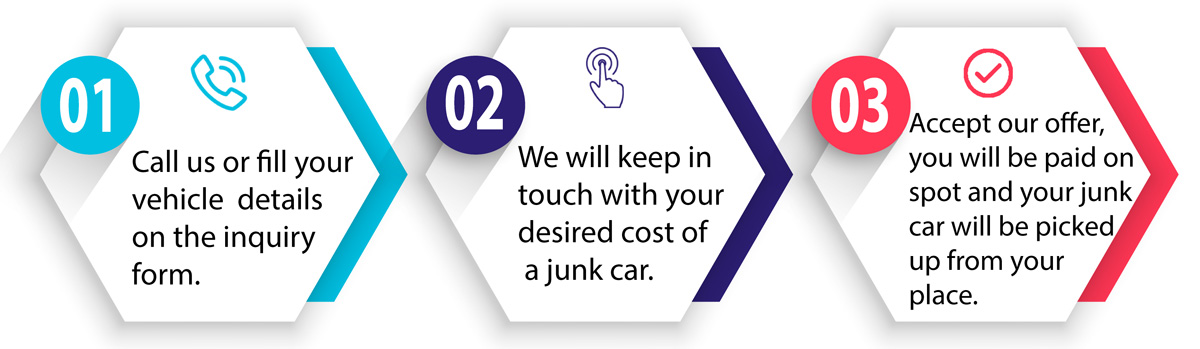 cash-for-junk-car-and-junk-car-removal